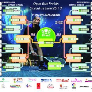 Open San Froilán Ciudad de Léon 2018